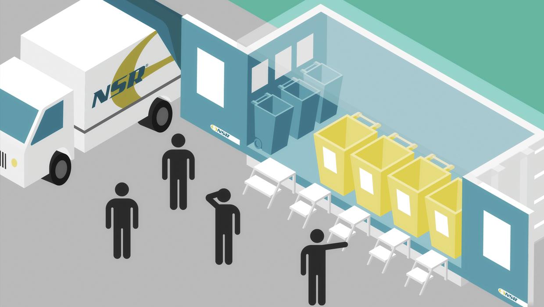 Illustration över hur den mobila ÅVC:n kan fungera